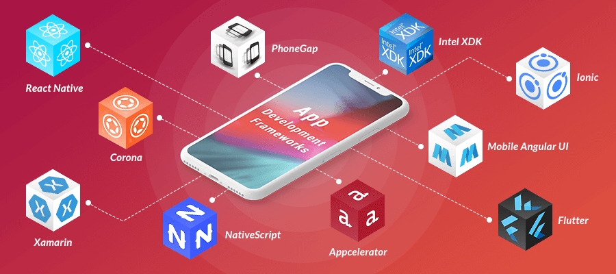 App Development Frameworks