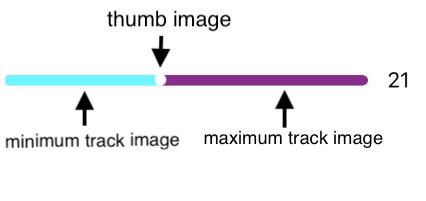 Customizing the Slider's Appearance & Custom Slider in Swift