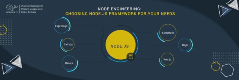 Node Engineering