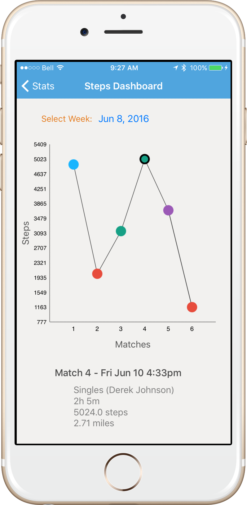 TennisKeeper - Tennis Activity, Scores, Steps and String Tracker