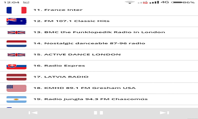World FM Radio Sations