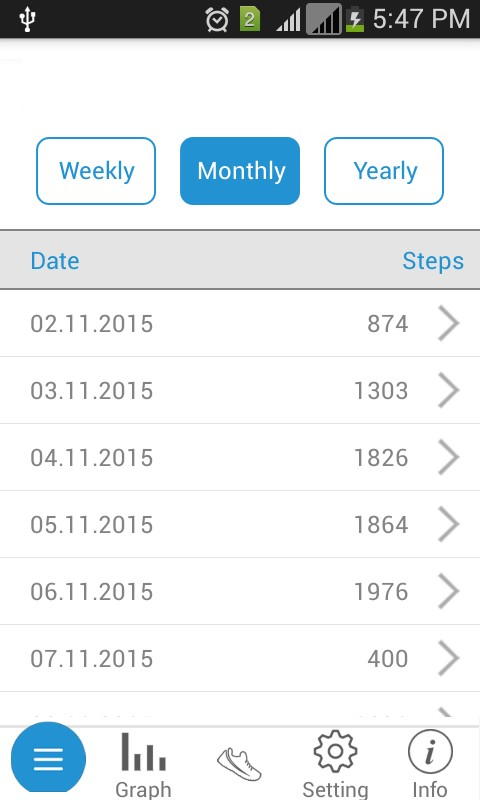 Pedometer Step Count