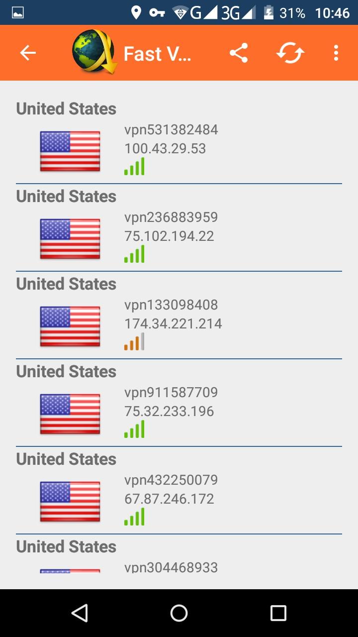 Fast VPN Free Unlimited