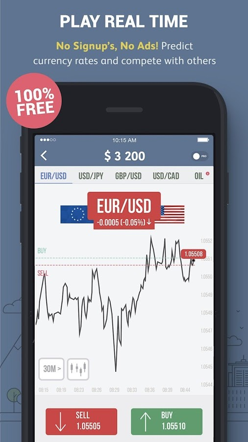 Trading Game - Stocks Forex Options Gold Bitcoin
