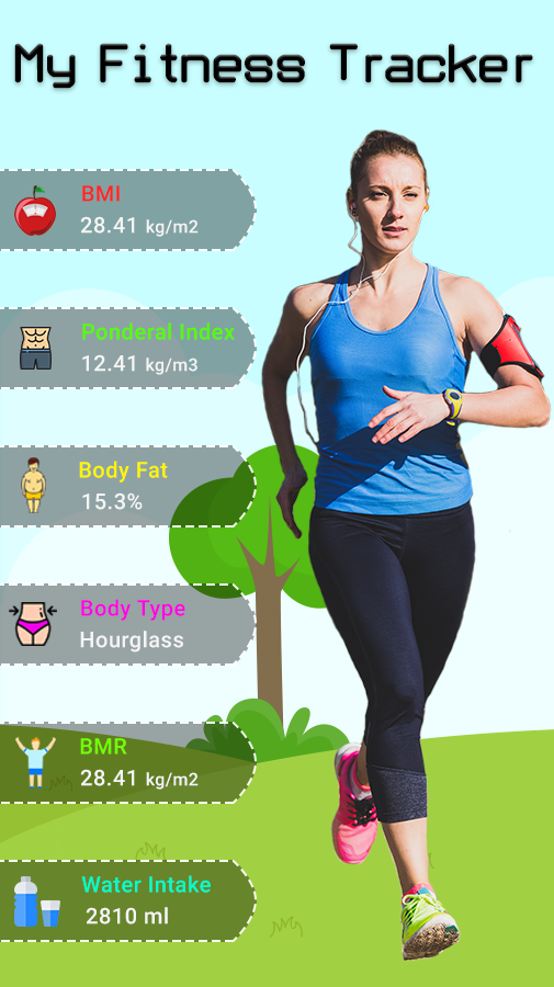 Daily HealthCare Statistics and Fitness Calculator