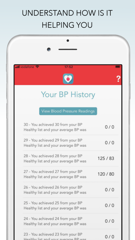 BP Healthy - Blood Pressure +