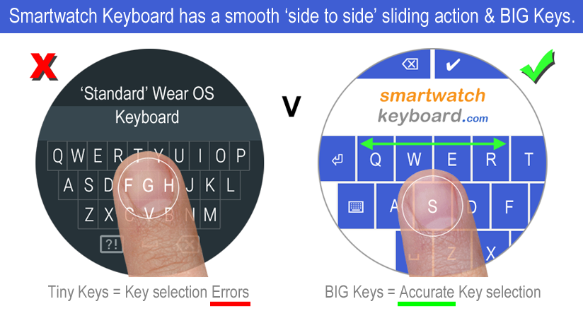 Smartwatch Keyboard for WEAR OS Smartwatches