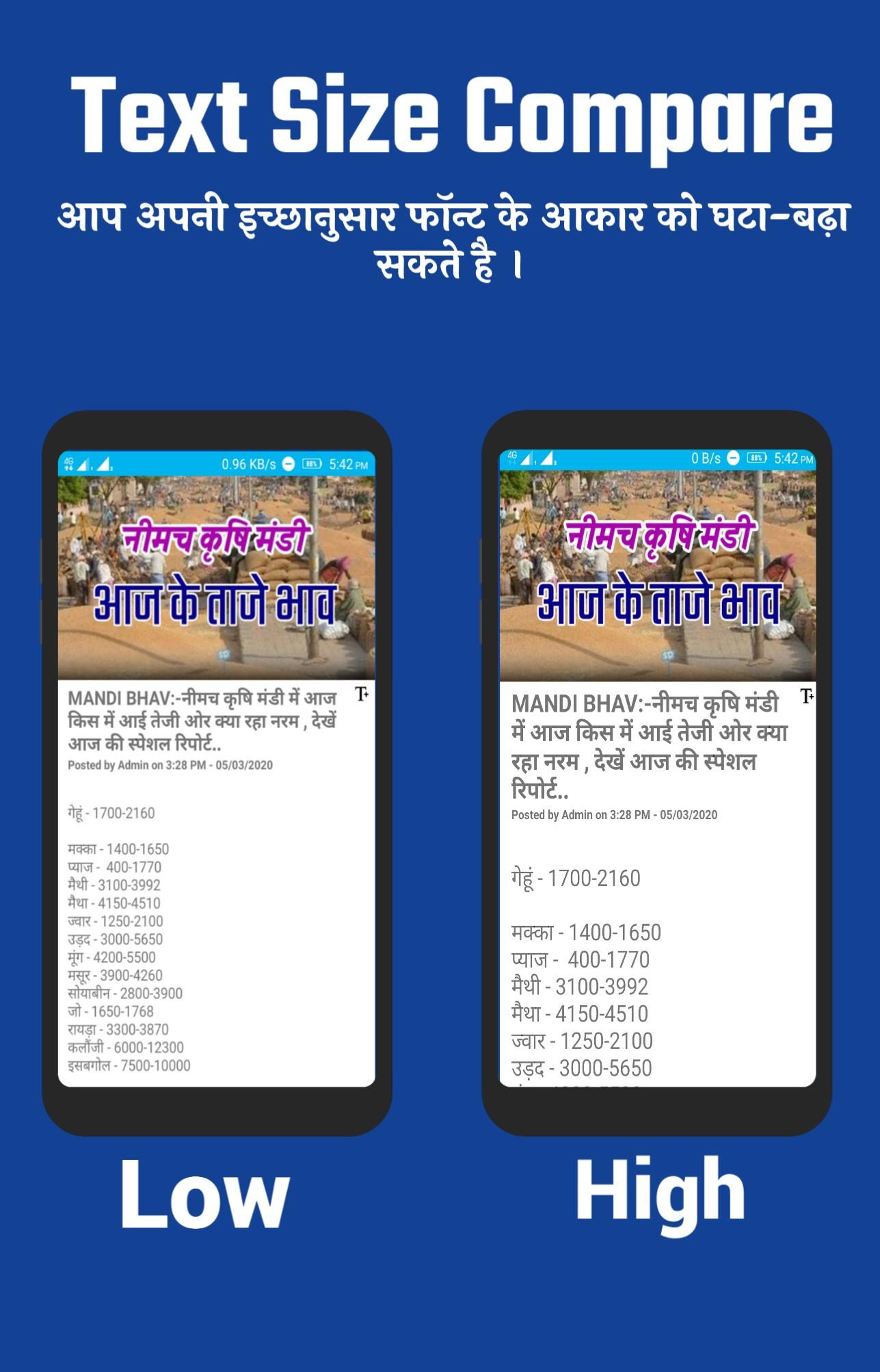 Mandi Bhav - मंडी भाव और खेती-बाड़ी की जानकारी