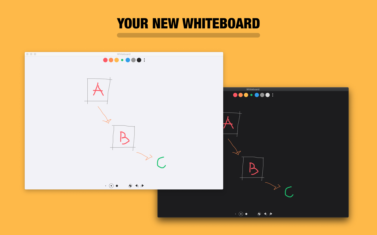 NiBoard: Notes & Sketches