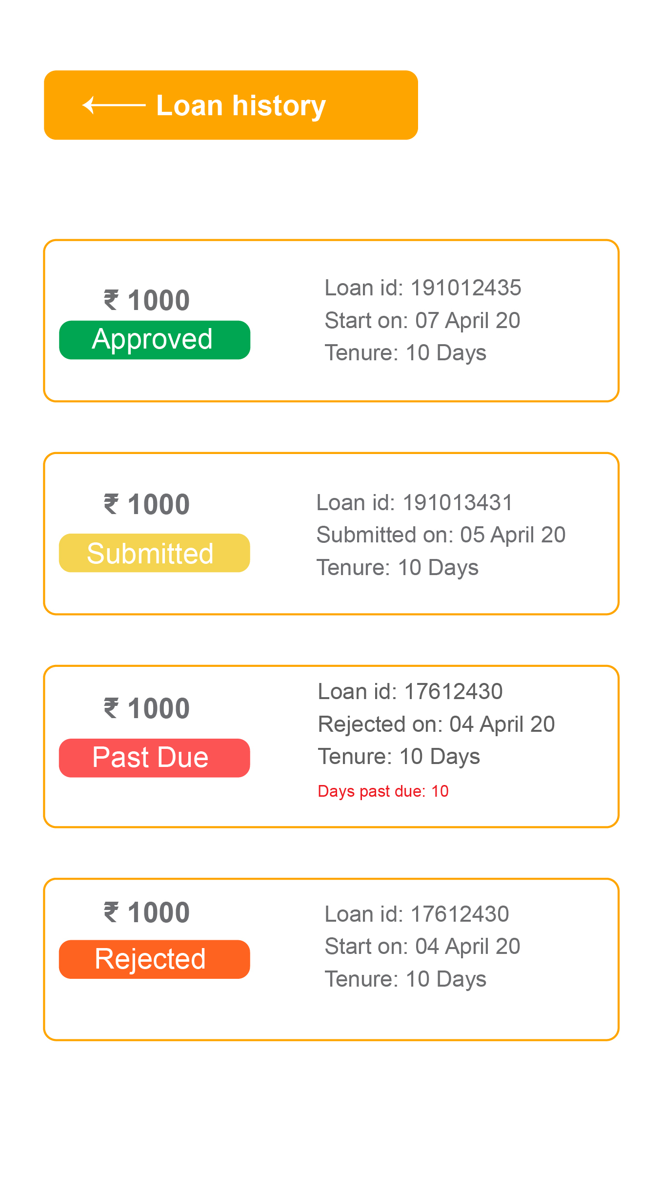 CreditKart – Everybody Deserves a Loan