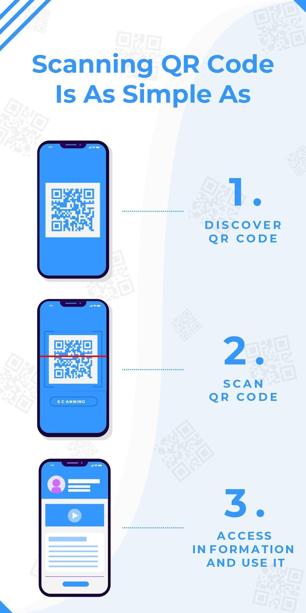 Free QR Barcode Scanner & Free Wi-Fi Code Reader