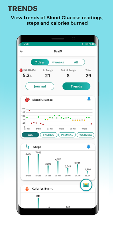 BeatO SMART Diabetes Management