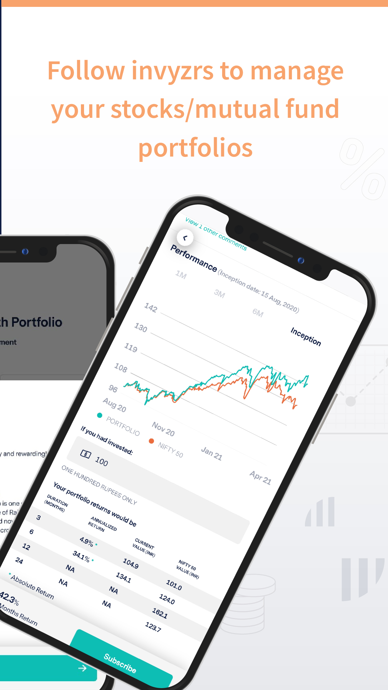 invyzr – Stocks/MF Investing