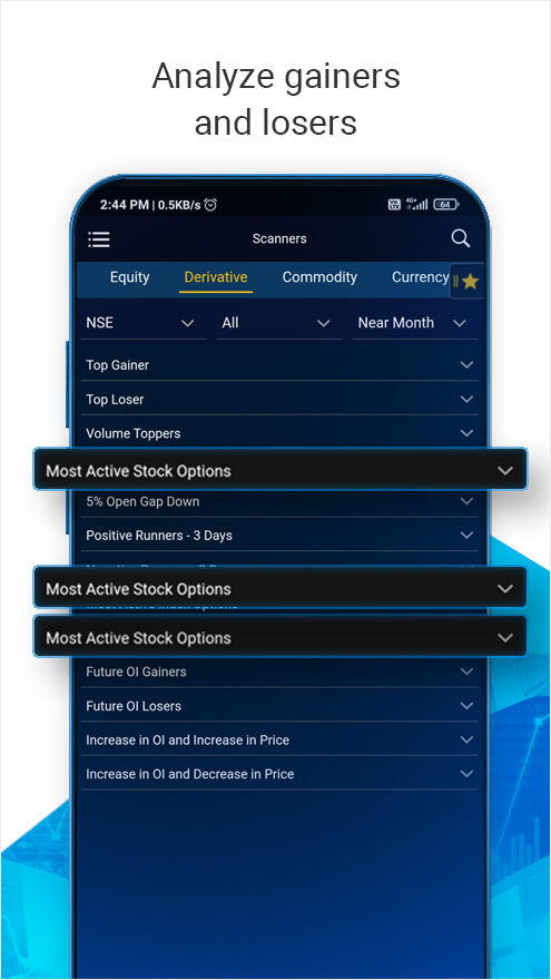 MSFL Connect: Share Online Trading App (BSE, NSE)