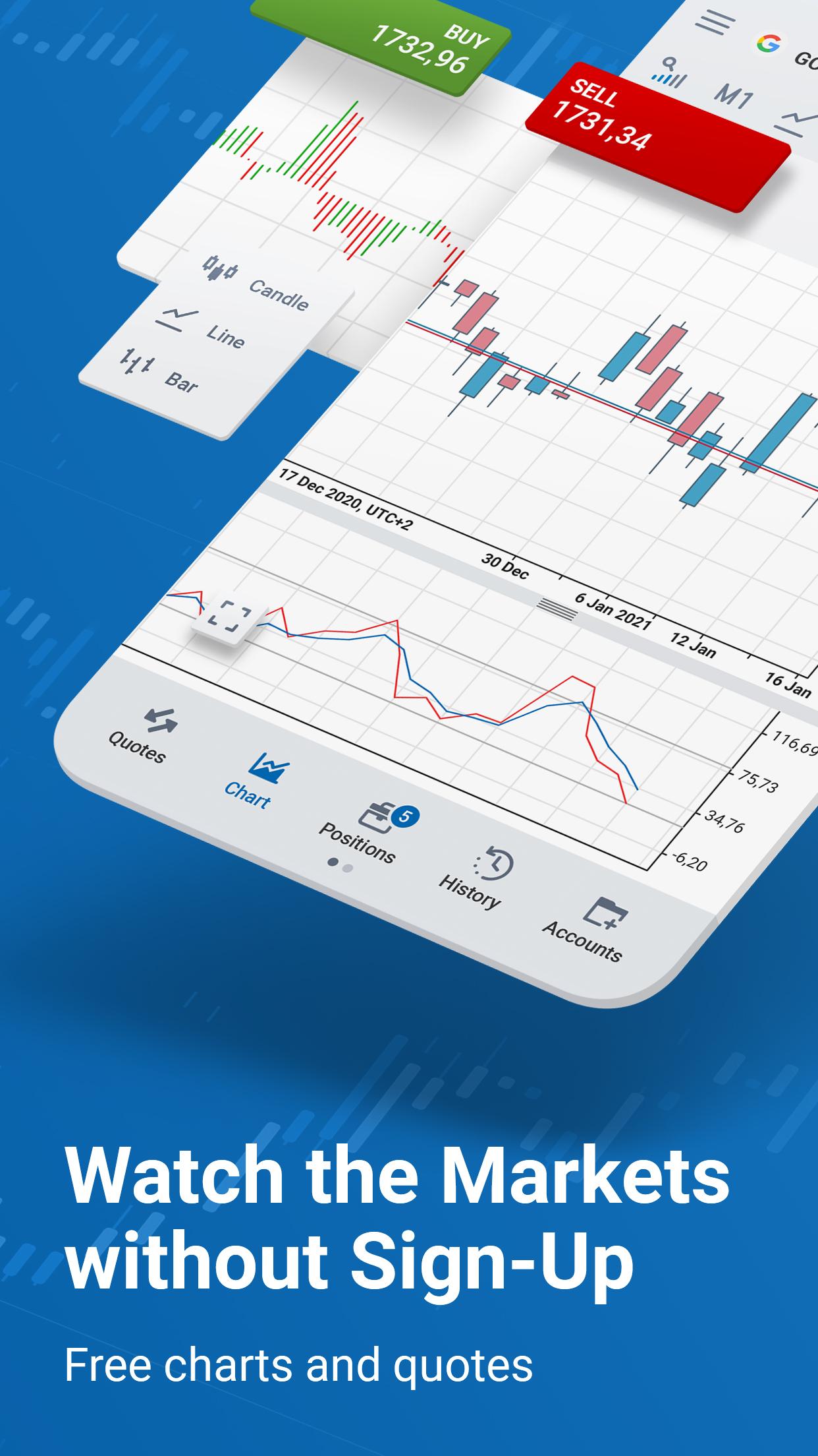 R MobileTrader - Online Trading