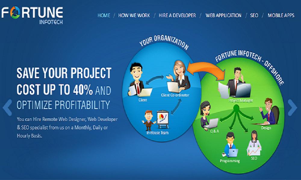 Web development company London