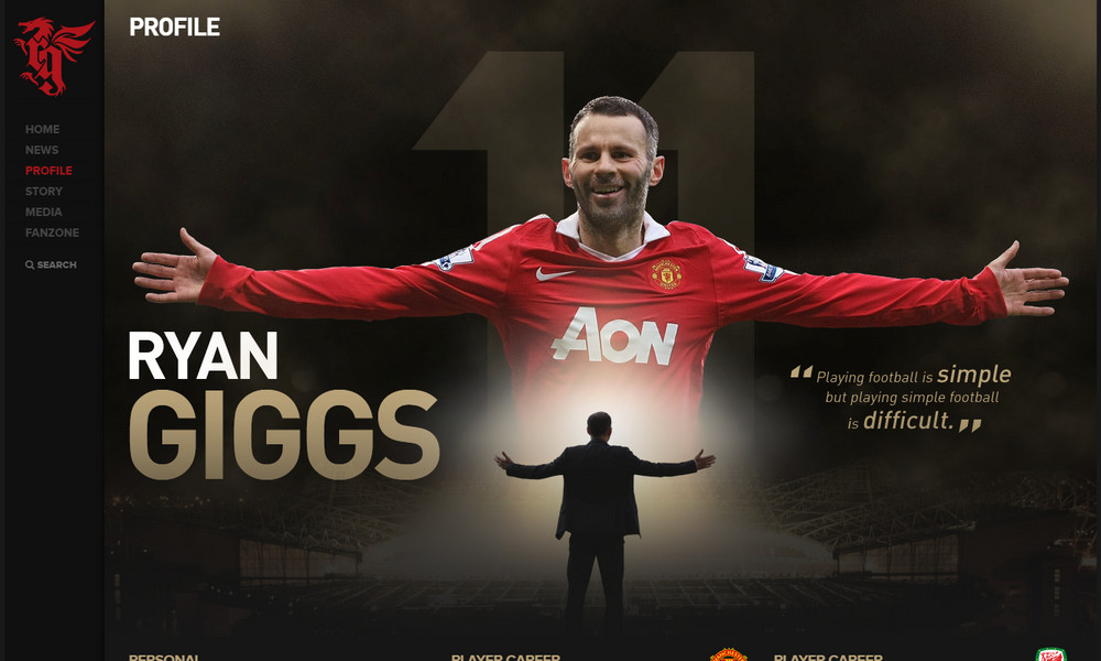Ryan Giggs | Legend of Manchester United & Wales
