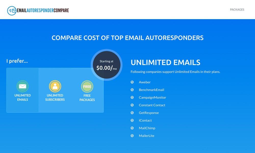 Email Autoresponder Compare