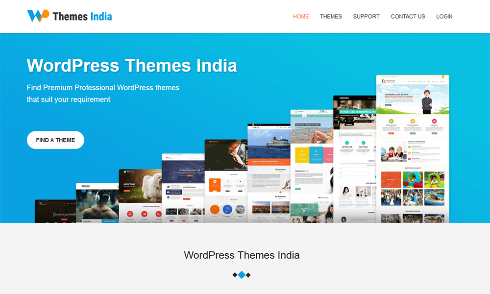 WordPress Themes India