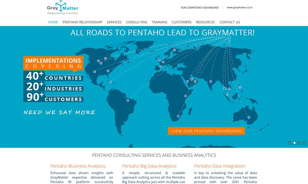 Pentaho - GrayMatter