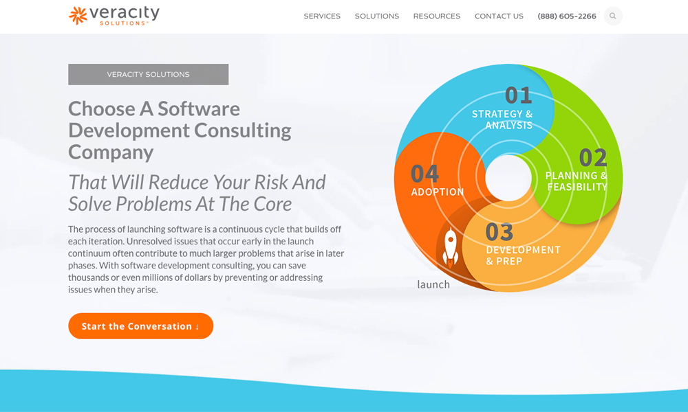 Veracity Solutions