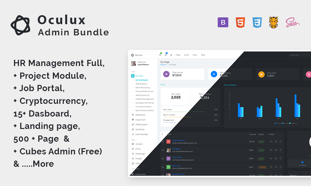 Oculux Mega Bundle - Admin Template & ui kit