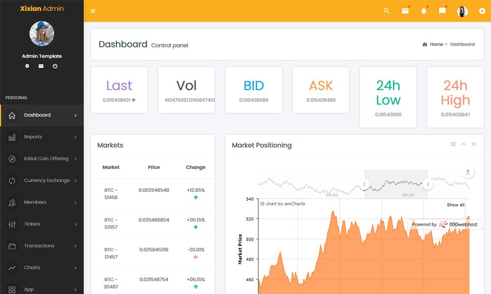 Xixian - Bootstrap 4 Admin Dashboard Template
