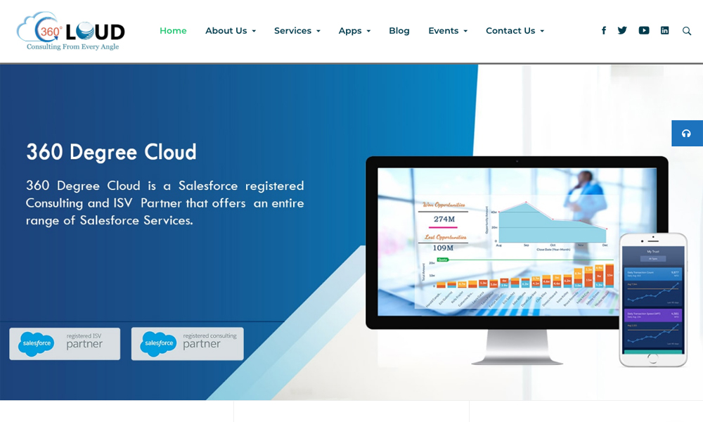 360 Degree Cloud Technologies Pvt Ltd