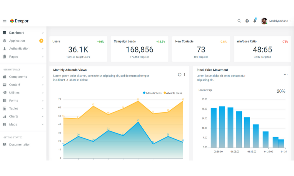 Deepor - Responsive Bootstrap 4 Admin & Powerful UI Kit