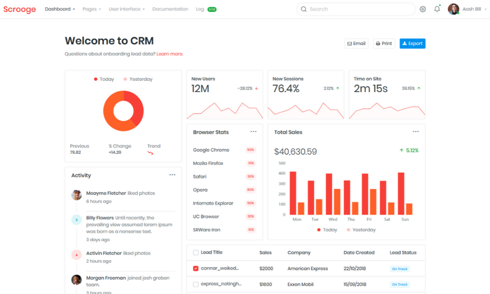Scrooge - Responsive Admin Dashboard Template