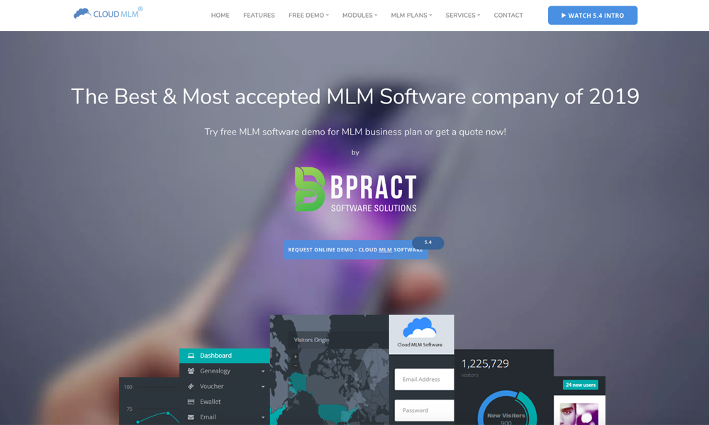 cloudmlmsoftware