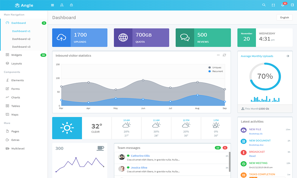 Angle - Bootstrap Admin Dashboard Template