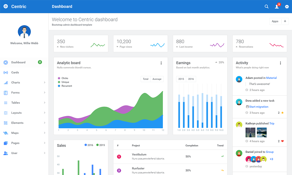 Centric - Bootstrap Admin Dashboard Template