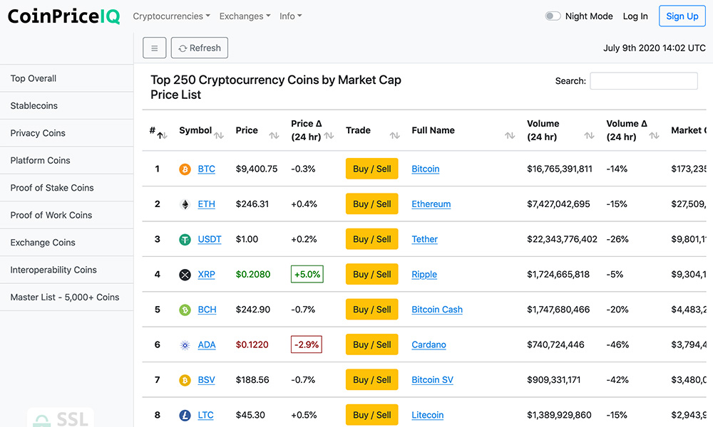 Coin Price IQ